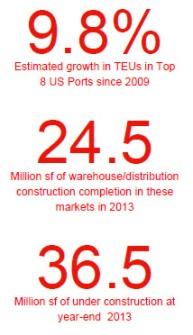 industrial figures 1-21-14